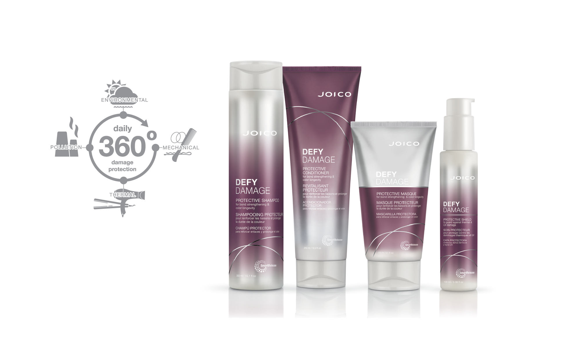 Defy Damage products